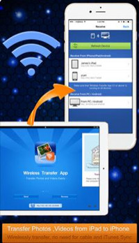 Best CD Burner Apps for Android & iPhone - Wireless Transfer App: Sync backup photo and video