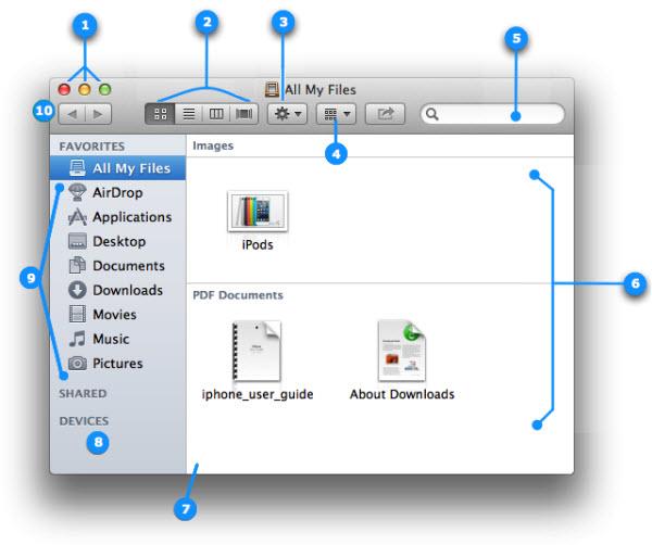 créateur de DVD gratuit mac