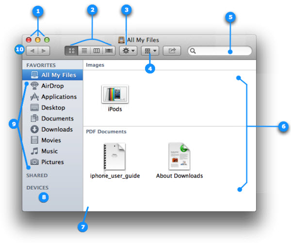 creador dvd gratuito mac